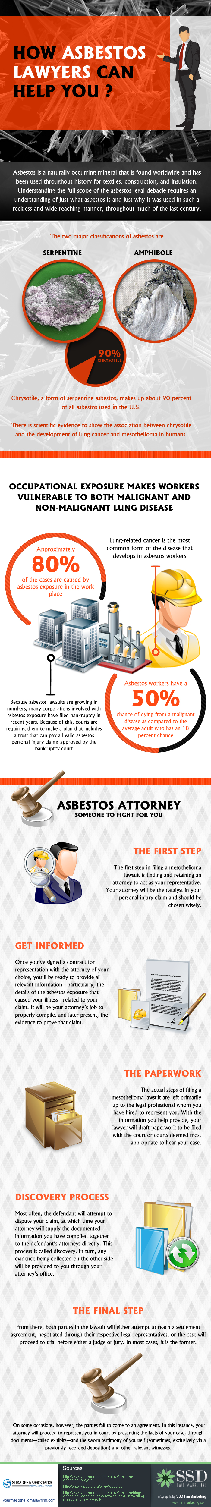 Asbestos Lawyers Infographic
